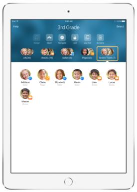 actimac solution iPad