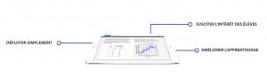 solution iPad pour l'éducation actimac solutions pro
